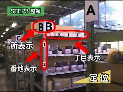 C 3 5S活動「3定」